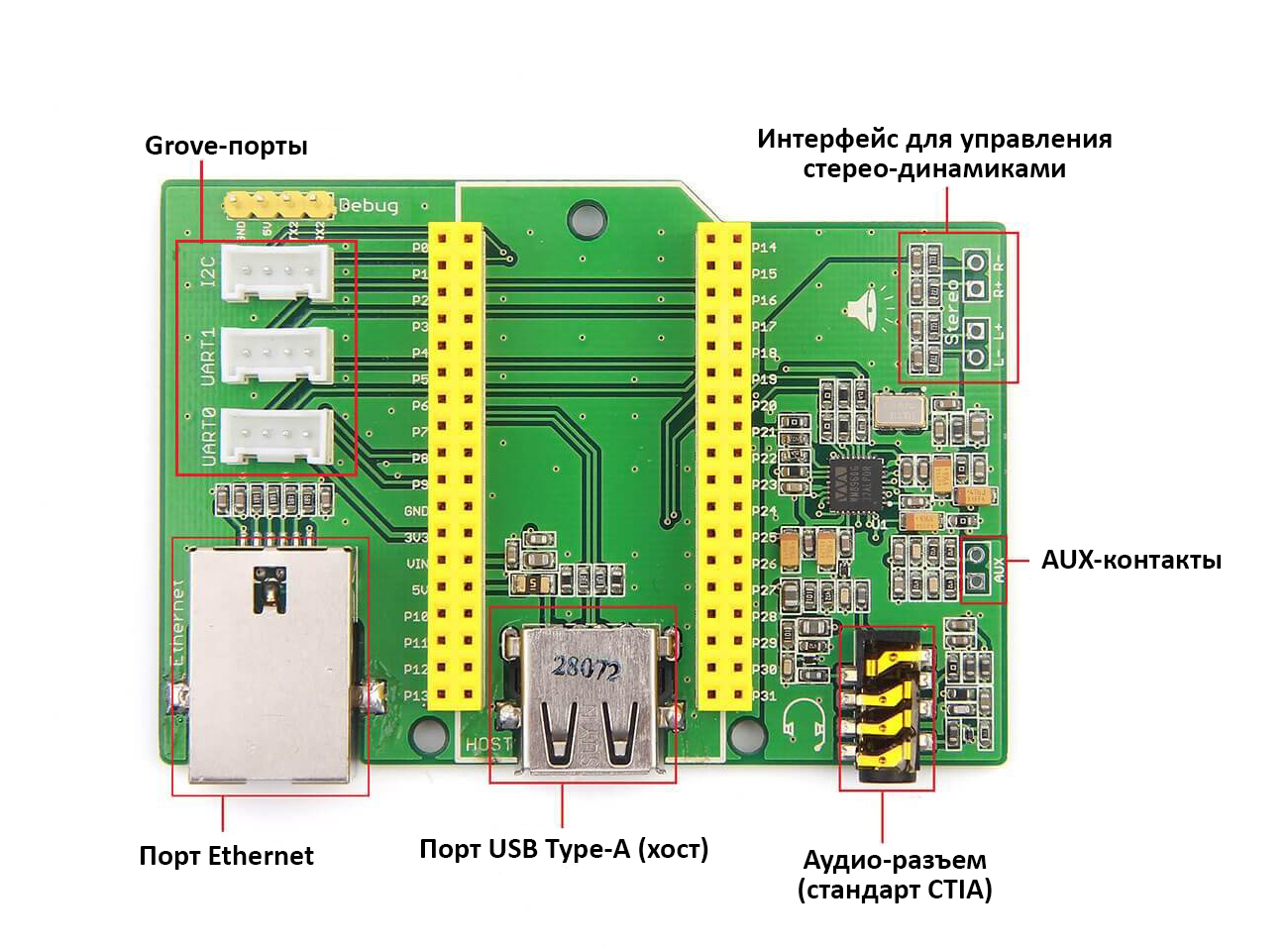 Breakout for LinkIt Smart 7688 components.jpg