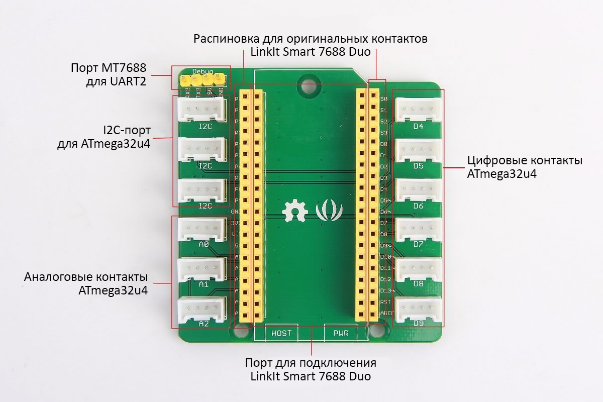 Grove Breakout for LinkIt Smart 7688 Duo component.jpg