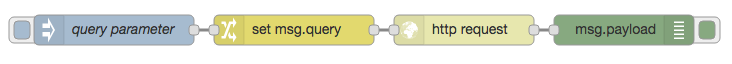 Nodered recipe set-query-string.png
