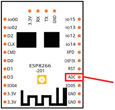 ESP8266 – Wireless Weather Station with Data Logging to Excel esp-201 1.png