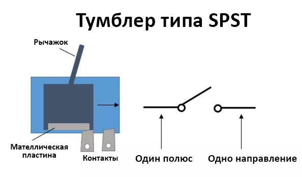 SPST-toggle-switch.jpg
