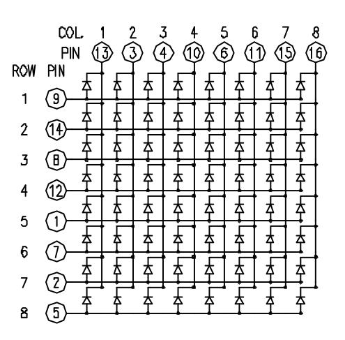 Чтобы управлять этой матрицей,
