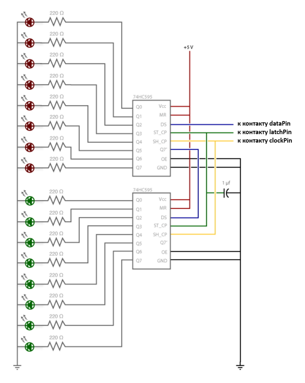 Multiple shift register scheme (out).jpg