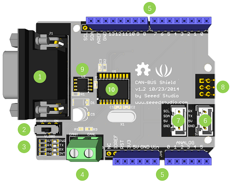 CAN-BUS V1.2 hardware overview 1.png
