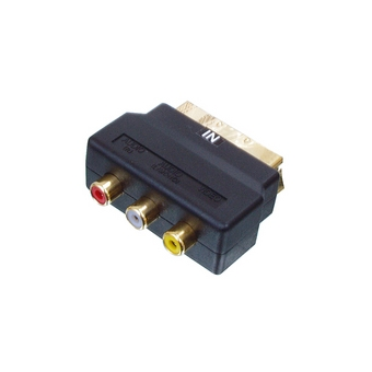14Pictorial Buying Guide for the Raspberry Pi scart-adapter.jpg