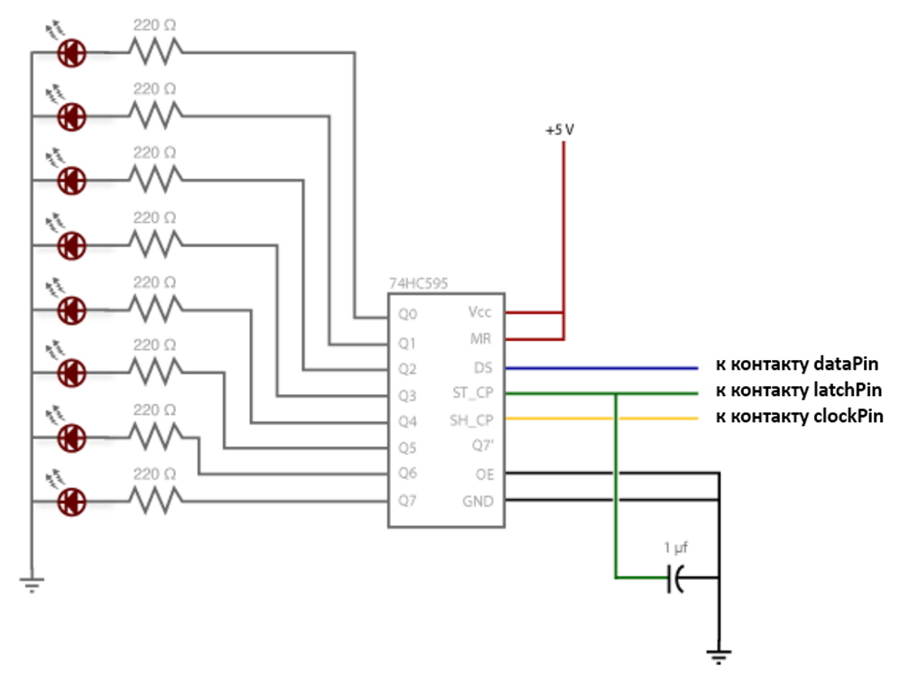 One shift register scheme (out).jpg