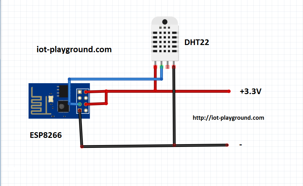 ESP8266 WiFi DHT22 humidity sensor (EasyIoT Cloud REST API V1) 3.png